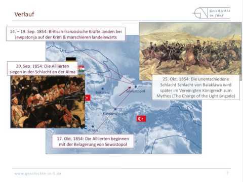 Der Krimkrieg (1853-1856) - Russland vs. Frankreich,  ...