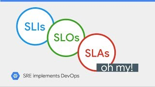 SLIs, SLOs, SLAs, oh my! (class SRE implements DevOps)