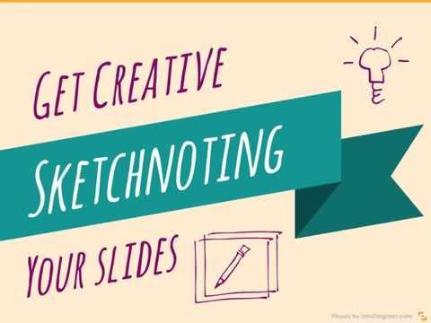 How to Do Creative Slides Sketchnoting PowerPoint Presentation