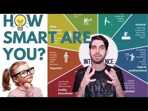 Multiple intelligences howard gardner: 9 types of intelligence. How Smart Are you?