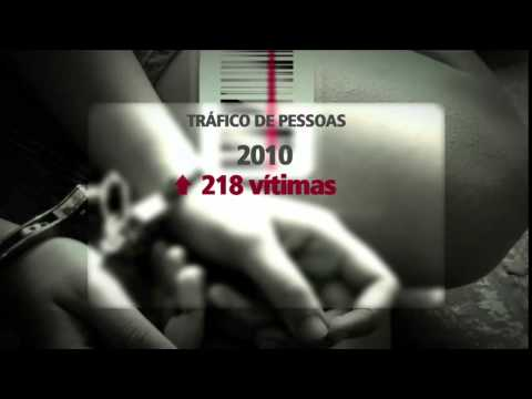 Ministério divulga dados sobre tráfico de pessoas no Brasil