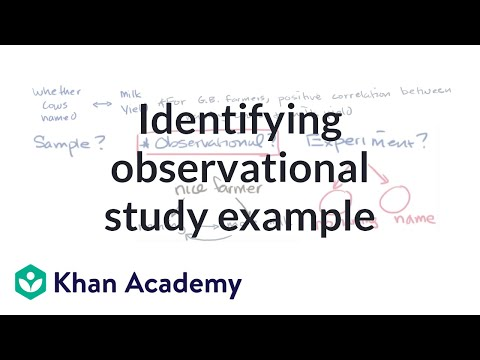 Worked Example Identifying Observational Study Video
