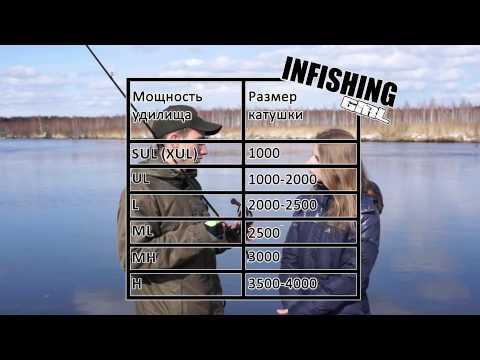 маркировка спиннингов для рыбалки
