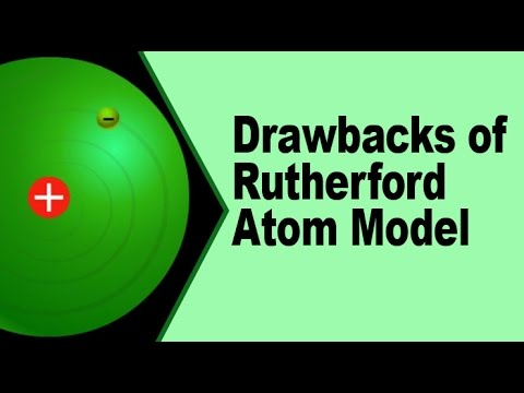 Drawbacks of Rutherford Atom Model