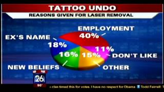 Trading Tattoo's for Jobs