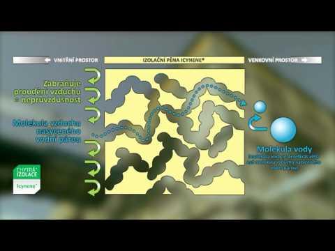 Chytrá izolace® - zateplení komerčních objektů