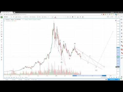 Ежедневный анализ цены биткоина 16.06.2018 - DomaVideo.Ru
