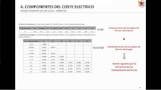 Umh2225 2013-14 Anexo 2 - Unidad 1. Introducción A La Distribución Y Comercialización Eléctrica