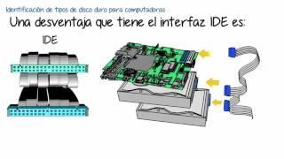 Unidad 1 - Aspectos generales de la Computadora - Disco duro o rígido