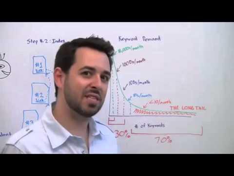 Learn SEO from Rand Fishkin CEO of Moz SEOmoz