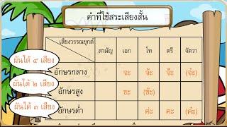 สื่อการเรียนการสอน การผันอักษรกลาง สูง ต่ำ ป.3 ภาษาไทย