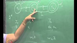 Mod-02 Lec-17 MYHILL-NERODE THEOREM
