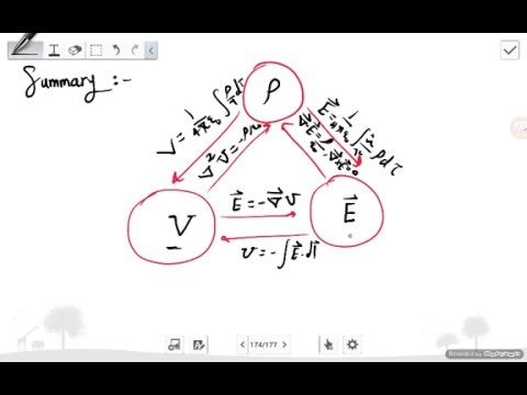 38-Electric Field Boundary Conditions