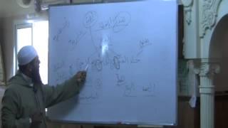 الدرس 4 شرح الأجرومية نظم عبيد ربه 1434