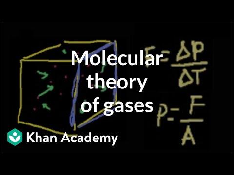 Physics: Thermodynamics