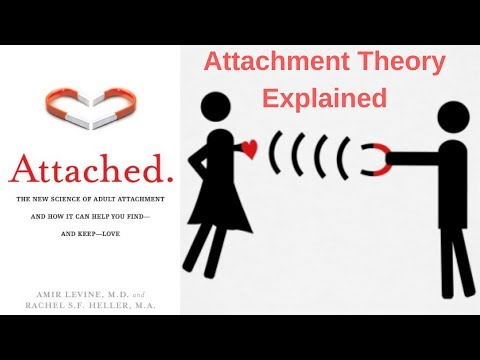 Attachment Theory Explained - Attached Animated Book Summary