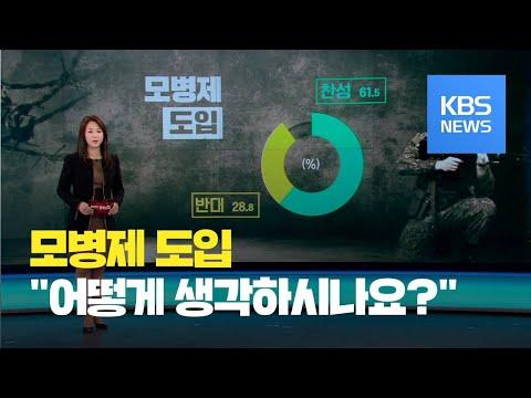 "[KBS 여론조사] 모병제 국민 61% ""찬성""…""초봉은 200만 원 안팎"" / KBS뉴스(News)"