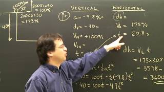 Physics Lesson:  Projectile Motion Part 2 For High School