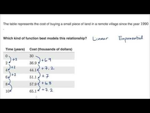 Exponentielle vs. lineare Modelle: Tabelle (Video) | Khan Academy