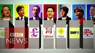 UK Election 2015: Who Is Who?