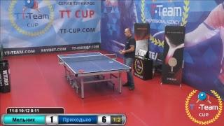Тельная Г. vs Кибанова А.