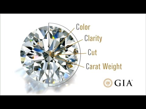 How to Choose a Diamond: Four-Minute GIA Diamond Grading Guide by GIA
