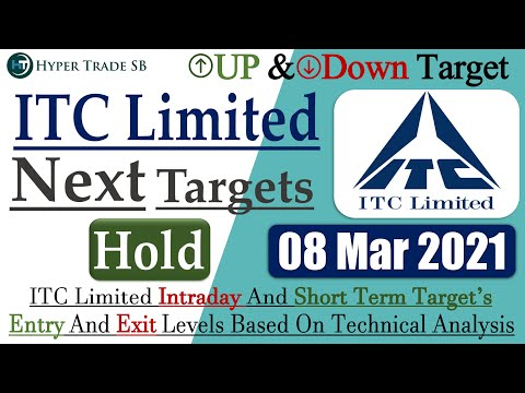 ITC share price Targets 08 Mar /Itc Share intraday Tips/ITC Intraday Target/Itc Stock News