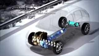 Modul de funcționare al sistemului Hybrid Air de la PSA