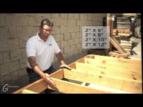 Genovations Deck Installation HD