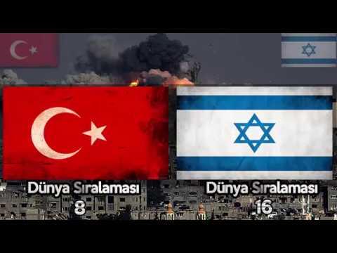 Video TÜRKİYE vs İSRAİL - Askeri Güç Karşılaştırması 2018 | Sizce Kim Kazanır ? download in MP3, 3GP, MP4, WEBM, AVI, FLV January 2017