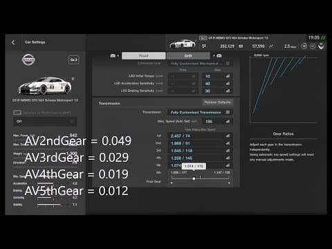 GT Sport | UPDATED How to tune TRANSMISSION SIMPLE