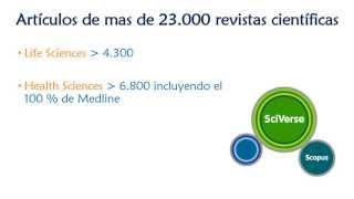 Umh1342 2013-14 U15 Bases De Datos Internacionales Multidisciplinares