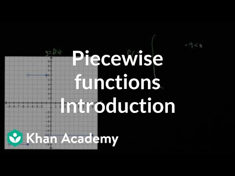 Introduction To Piecewise Functions Algebra Video Khan