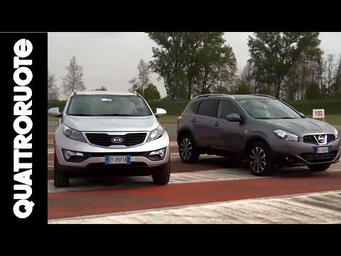 Nissan Qashqai vs Kia Sportage – Quattroruote TV