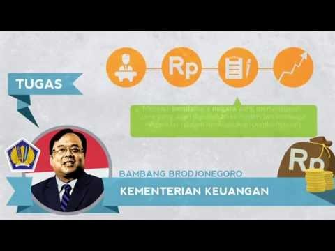 Inilah Wajah Tim Ekonomi Indonesia