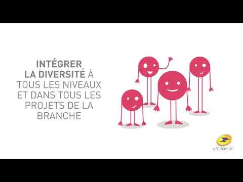 Video Les engagements RSE du Groupe La Poste