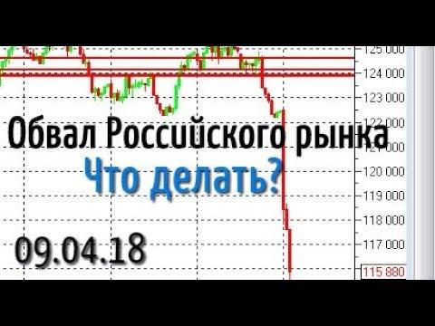 Обзор рынка - новые санкции. Обвал Российского рынка. 09.04.18 - DomaVideo.Ru