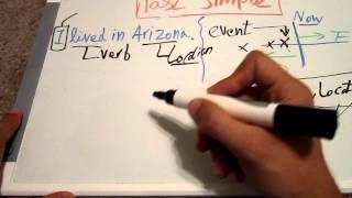 Past Simple (part 1) Explanation قواعد اللغة الانجليزية