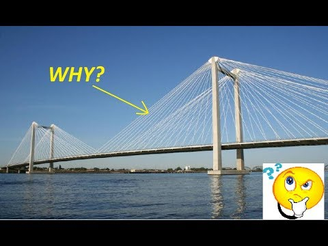 Why does the suspension bridge have cables?