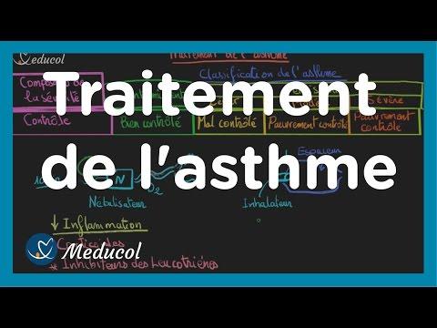 Asthme: traitement de fond selon la sévérité
