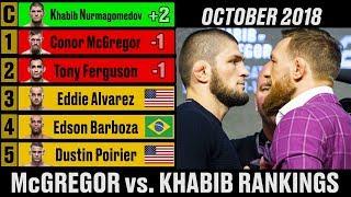 Video Conor McGregor vs. Khabib Nurmagomedov UFC Rankings - A Complete History MP3, 3GP, MP4, WEBM, AVI, FLV Desember 2018