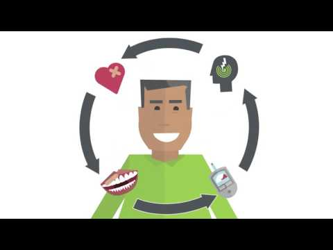 "Washington Dental Service Foundations ""The Mighty Mouth"" video provides a brief (1:30 minute) video"