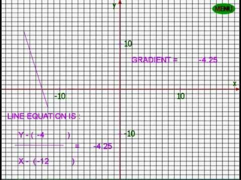 Video of Math Graph