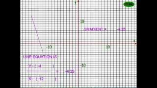 Math Graph Pro YouTube video