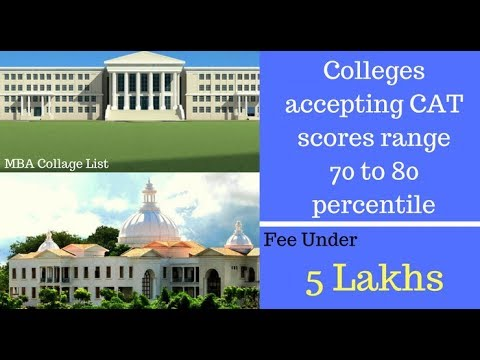 MBA Colleges Accepting CAT Scores Range 70 to 80 Percentile ll Fee Under 5 Lakhs