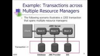 Java EE Programming - Lecture 7