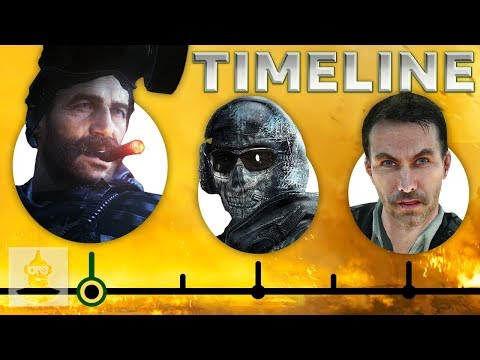 The Complete Call of Duty Modern Warfare Timeline..So Far | The Leaderboard