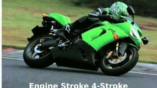 7. 2004 Kawasaki Ninja ZX-6R Features