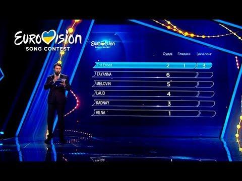 Оглашение результатов голосования – Национальный отбор на Евровидение-2018. ФИНАЛ (видео)