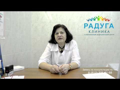Рак шейки матки - Симптомы, Лечение, Причины, Диагностика (Гинеколог в СПб)